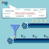 Försäljningar kanaliserar den plana illustrationen, diagram Arkivfoto