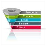 Försäljningstratt 3d, diagram Arkivfoto