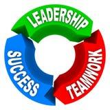 Führung-Teamwork-Erfolg - Kreispfeile Stockbild
