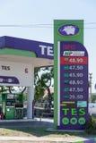 Füllen des Autos mit Kraftstoff lizenzfreies stockbild