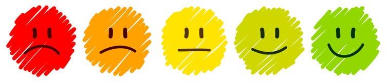 Fünf Handdrawn Gesichts-Feedback-Stimmungs-Farbe vektor abbildung