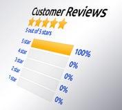 Fünf-Sternebewertungsbericht lizenzfreie abbildung