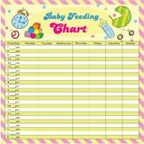 Fütterungszeitplan des Babys für Mütter - bunte Vektorillustration Stockbild