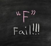 F失败 库存图片