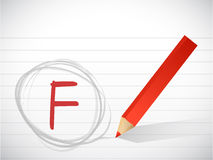 F grade message written Stock Photography