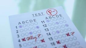 F menos a categoria no papel de teste, resultado acadêmico da avaliação, exame de entrada falhado video estoque