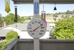 81F temperature Stock Photography