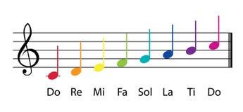 Faça com referência às notas musicais multicoloridos da gama do MI Fotografia de Stock Royalty Free