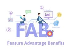FAB, Features Advantages Benefits. Concept table with keywords, letters and icons. Colored flat vector illustration on royalty free illustration