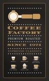 Fabbrica d'annata del caffè del menu del manifesto nel retro stile Royalty Illustrazione gratis