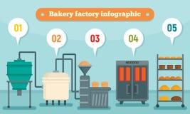 Fabbrica infographic, stile piano del forno royalty illustrazione gratis
