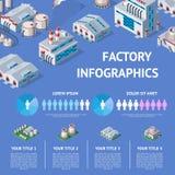 Fabbricato industriale di vettore della fabbrica e fabbricazione di industria con l'organizzazione del infographics isometrico de illustrazione vettoriale