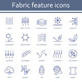 Fabric and clothes feature line icons. Textile industry pictograms with editable stroke for garments Stock Image