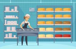 Fabrication de composition de bande dessinée de produits laitiers illustration libre de droits