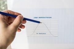 Fabrication maigre six diagrammes de sigma photographie stock