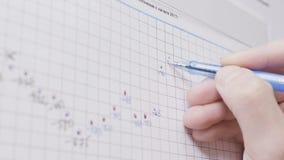 Fabrieksarbeider Writes Indication op Grafiek in Workshop stock video