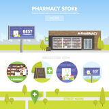 Facade of pharmacy in the urban space, the sale of drugs and pills. Royalty Free Stock Photos