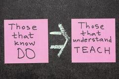 Faccia ed insegni a Immagini Stock