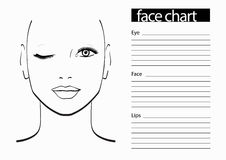 Face chart Makeup Artist Blank. Stock Photography