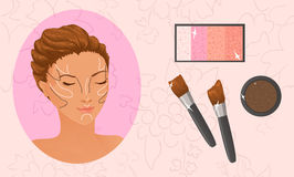 Face contouring Royalty Free Stock Photo