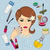 Face and cosmetics Stock Photos