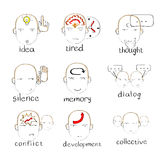 Face Head Icon Emotions Sketch Vector Stock Photography