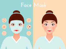 Face mask. woman applying Facial cleansing against skin problem. Health care infographic. Beauty Cosmetics Treatments. Before and after effect vector illustration