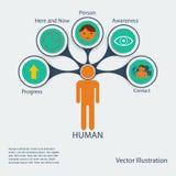Human integrity vector illustration. Basic principles of human integrity. vector illustration Stock Image