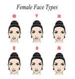 Face shape Stock Image