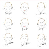Face Smile Emotions Sketch Hand Draw Head Vector Stock Photos