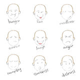 Face Smile Emotions Sketch Hand Draw Head Vector Royalty Free Stock Photography