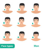 Face types men Royalty Free Stock Photo