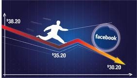Facebook on the Nasdaq Stock Market. Illustration of a man pushing down an imaginary Facebook ball on a stock market arrow. Facebook starts listing their IPO on
