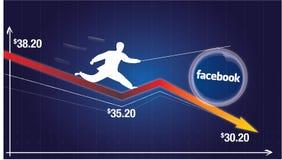 Facebook sur le marché boursier de Nasdaq