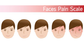 Faces pain rating scale. Cartoon vector set Stock Image