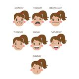 Faces of week days. Faces of working week days. Funny cartoon faces of woman Stock Images