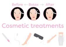 Fachowi kosmetyków traktowania - włosiany usunięcie, gruby mróz, botox Fotografia Stock