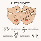 Facial plastic surgery concept Stock Photo