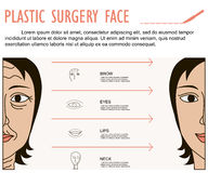 Facial plastic surgery concept Royalty Free Stock Images