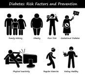 Factoren en Preventie Clipart van het diabetes Mellitus Diabetesrisico Royalty-vrije Stock Afbeelding