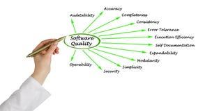 Factores de calidad de software imagenes de archivo