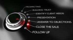 Factores de venta dominantes, ejemplo de proceso de las ventas Imagen de archivo libre de regalías