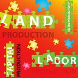 Factors of Production. Vector illustration of puzzles with words on the topic of production Stock Photo