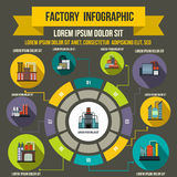 Factory infographic elements, flat style Royalty Free Stock Photo