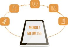 Fahnen-Mobilemedizin Weißer glänzender Handy, Herz, Kardiogramm, DNA, Mikroskop, Medizinflasche, Flaschenorangenikonen Stockfotografie