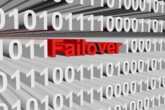 Failover Stock Photo