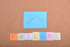 Failure Stock Image