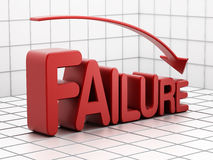 Failure graph. With falling arrow vector illustration