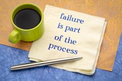 Failure is part of the process royalty free stock photos