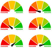 Failure and success. Diagram ranging from failure to success Stock Photos